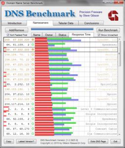 dns-benchmark1